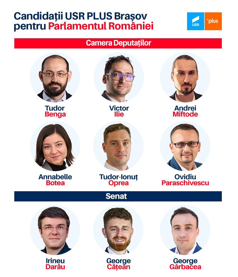 Candidati-Parlamentare-2020-USR PLUS Brasov